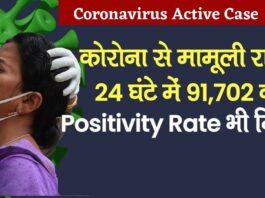 Coronavirus Active Case